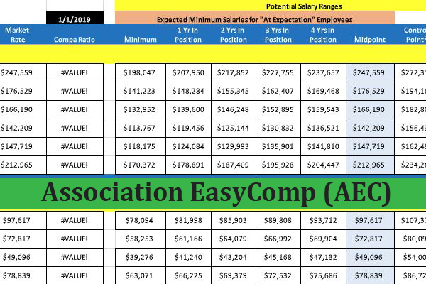 Association Easy Comp Example